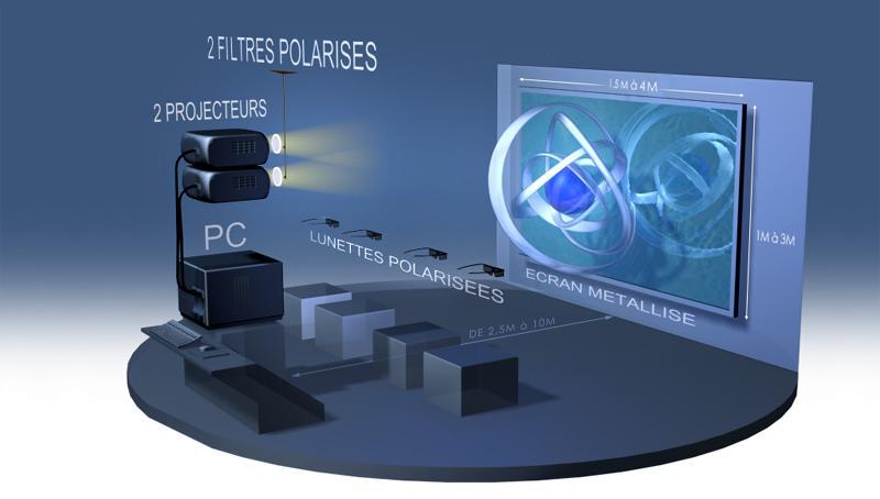 3D passive